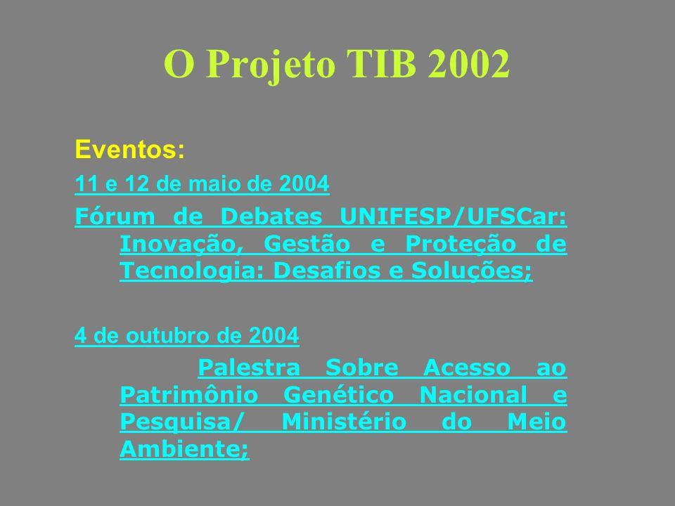 O Projeto TIB 2002 Eventos: 11 e 12 de maio de 2004 Fórum de Debates UNIFESP/UFSCar: Inovação, Gestão e Proteção de Tecnologia: Desafios e Soluções; 4