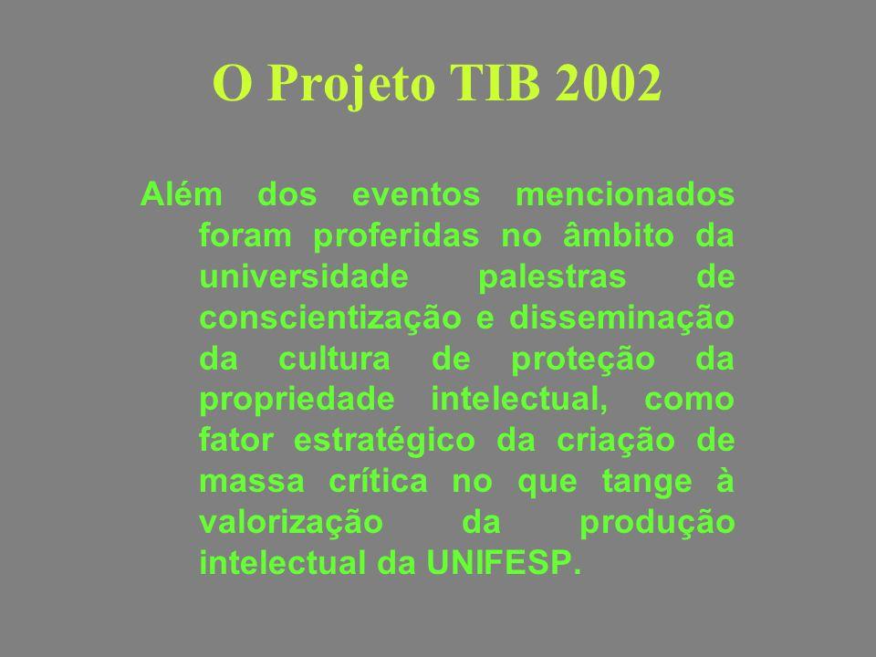 O Projeto TIB 2002 Além dos eventos mencionados foram proferidas no âmbito da universidade palestras de conscientização e disseminação da cultura de p