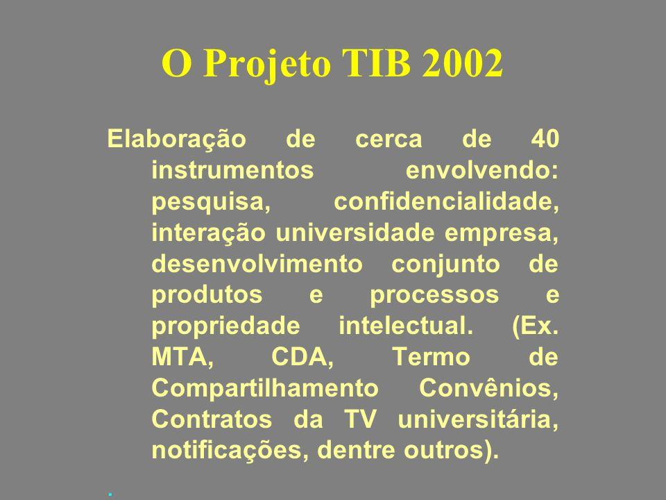 O Projeto TIB 2002 Elaboração de cerca de 40 instrumentos envolvendo: pesquisa, confidencialidade, interação universidade empresa, desenvolvimento con