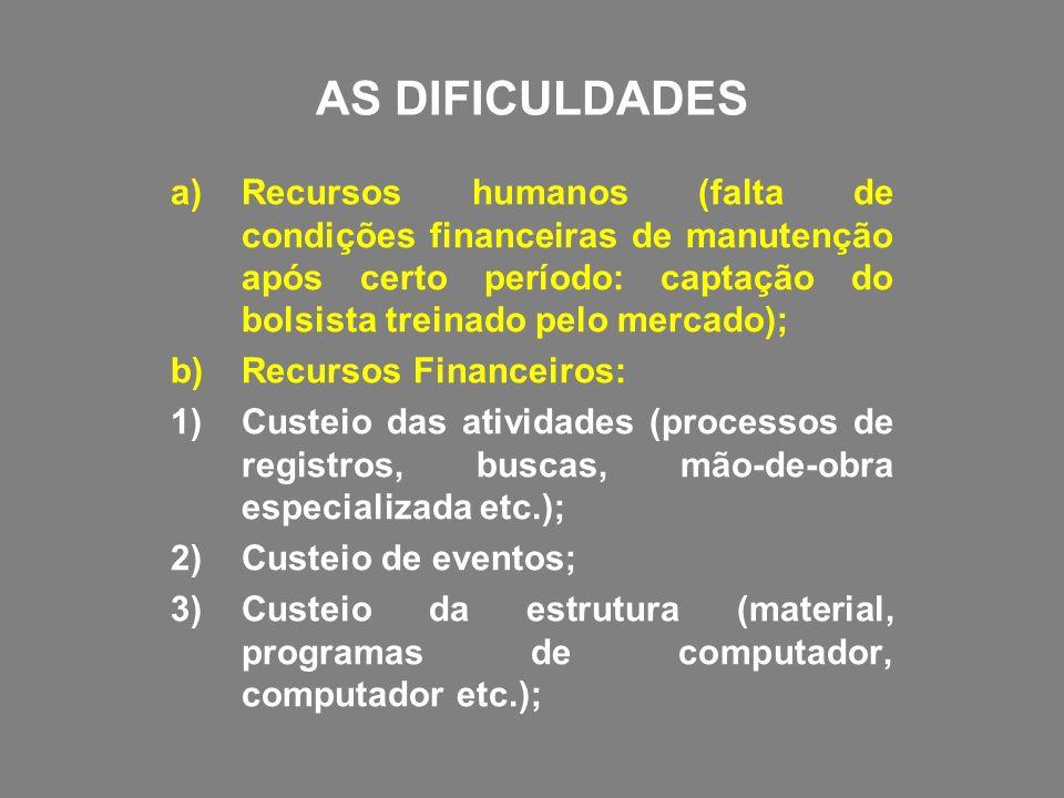 AS DIFICULDADES a)Recursos humanos (falta de condições financeiras de manutenção após certo período: captação do bolsista treinado pelo mercado); b)Re