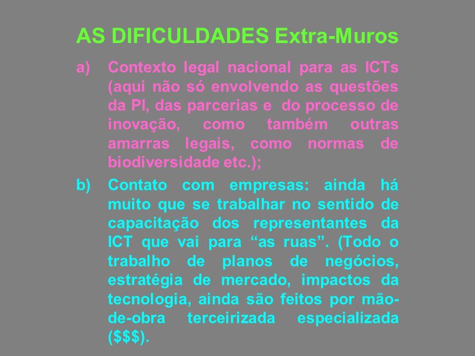 AS DIFICULDADES Extra-Muros a)Contexto legal nacional para as ICTs (aqui não só envolvendo as questões da PI, das parcerias e do processo de inovação,