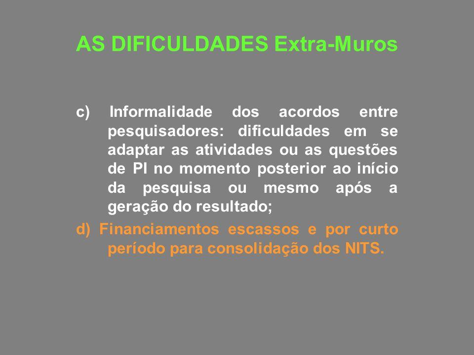 AS DIFICULDADES Extra-Muros c) Informalidade dos acordos entre pesquisadores: dificuldades em se adaptar as atividades ou as questões de PI no momento