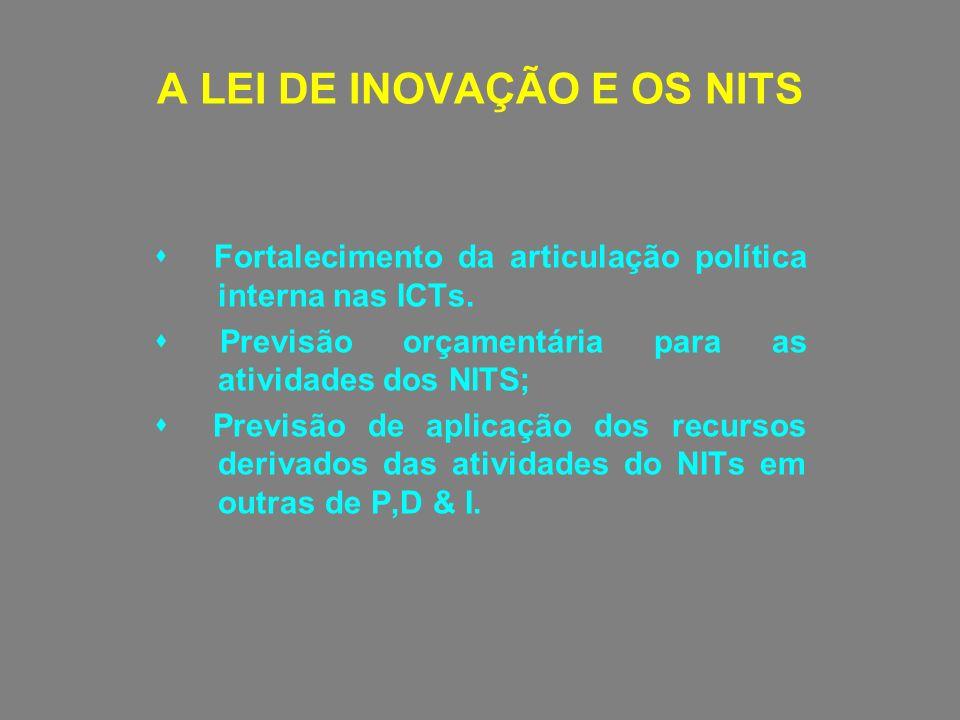 A LEI DE INOVAÇÃO E OS NITS Fortalecimento da articulação política interna nas ICTs. Previsão orçamentária para as atividades dos NITS; Previsão de ap
