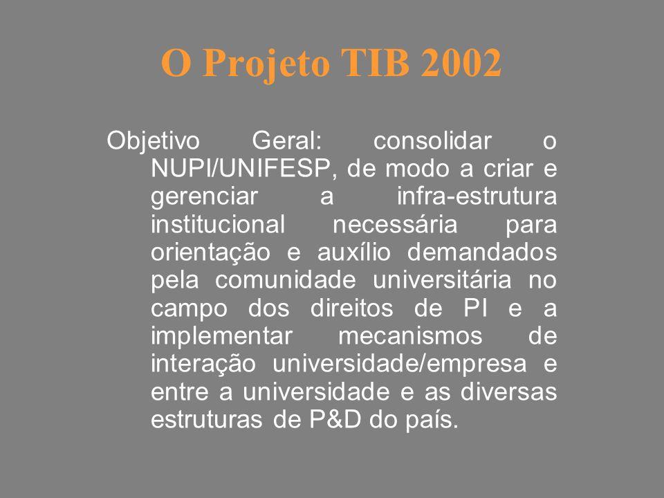 O Projeto TIB 2002 Elaboração de cerca de 40 instrumentos envolvendo: pesquisa, confidencialidade, interação universidade empresa, desenvolvimento conjunto de produtos e processos e propriedade intelectual.