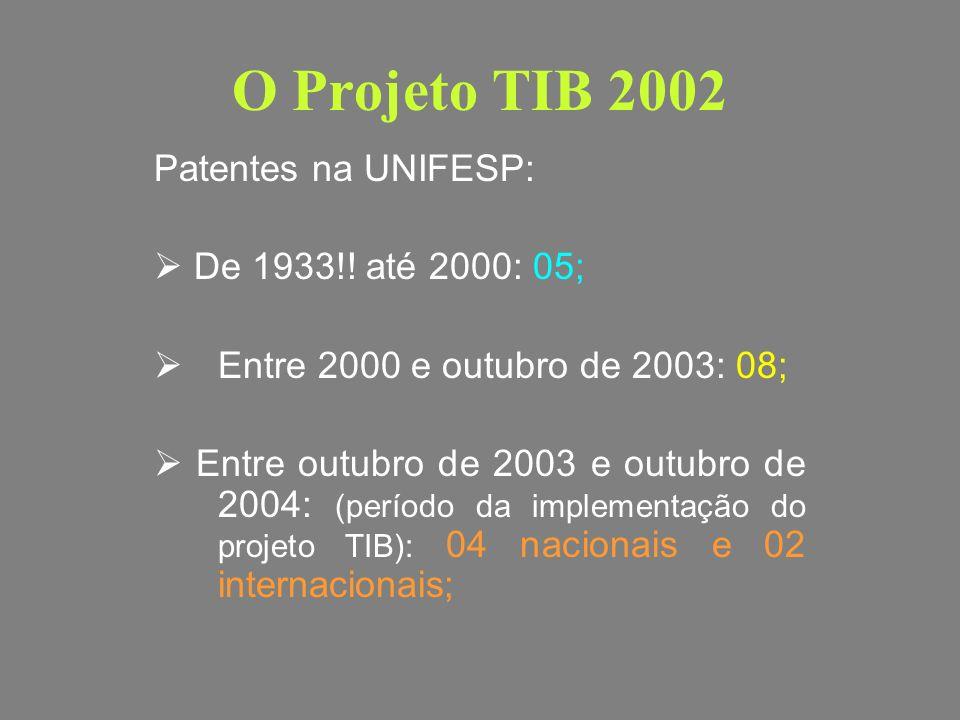 O Projeto TIB 2002 Patentes na UNIFESP: De 1933!! até 2000: 05; Entre 2000 e outubro de 2003: 08; Entre outubro de 2003 e outubro de 2004: (período da