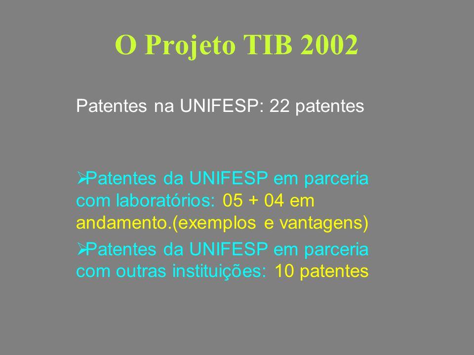 O Projeto TIB 2002 Patentes na UNIFESP: 22 patentes Patentes da UNIFESP em parceria com laboratórios: 05 + 04 em andamento.(exemplos e vantagens) Pate