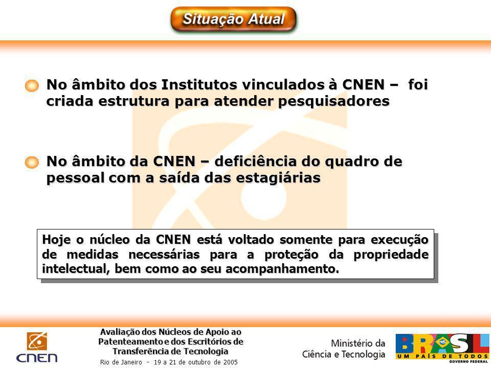 Avaliação dos Núcleos de Apoio ao Patenteamento e dos Escritórios de Transferência de Tecnologia Rio de Janeiro - 19 a 21 de outubro de 2005 No âmbito
