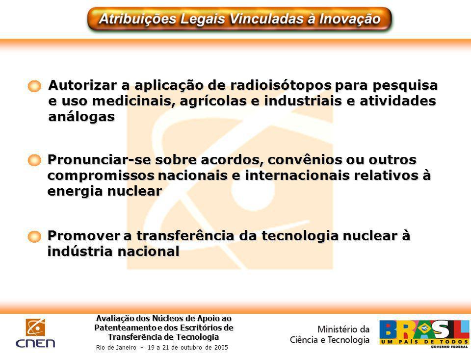 Avaliação dos Núcleos de Apoio ao Patenteamento e dos Escritórios de Transferência de Tecnologia Rio de Janeiro - 19 a 21 de outubro de 2005 Autorizar