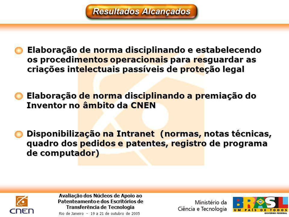 Avaliação dos Núcleos de Apoio ao Patenteamento e dos Escritórios de Transferência de Tecnologia Rio de Janeiro - 19 a 21 de outubro de 2005 Elaboraçã