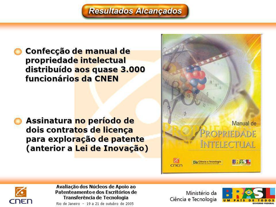 Avaliação dos Núcleos de Apoio ao Patenteamento e dos Escritórios de Transferência de Tecnologia Rio de Janeiro - 19 a 21 de outubro de 2005 Assinatur