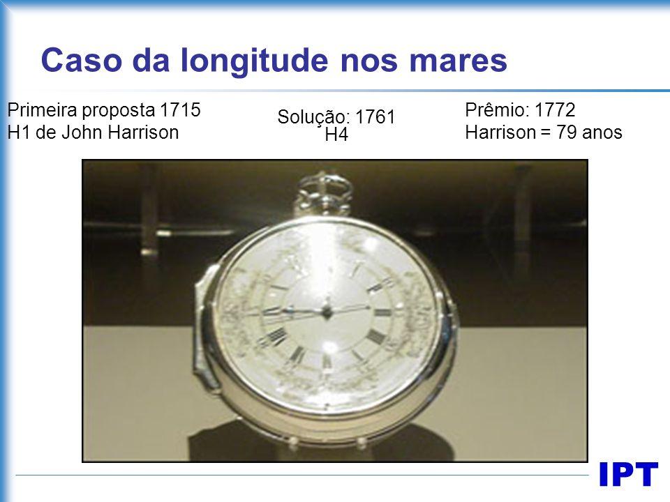 IPT Caso da longitude nos mares Solução: 1761 H4 Prêmio: 1772 Harrison = 79 anos Primeira proposta 1715 H1 de John Harrison