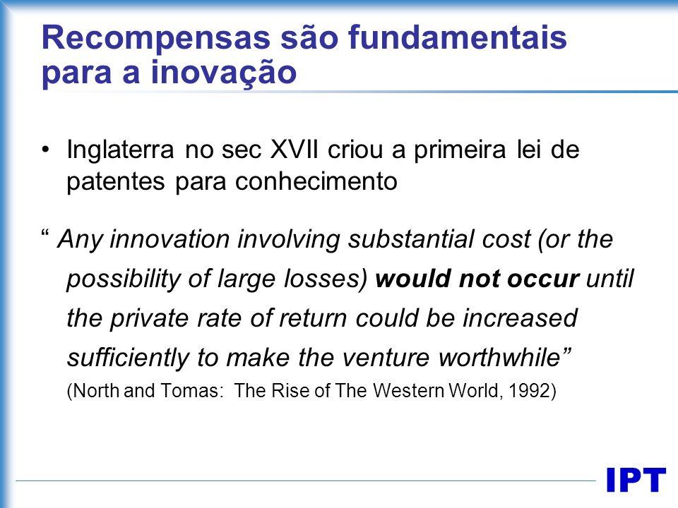 IPT Recompensas são fundamentais para a inovação Inglaterra no sec XVII criou a primeira lei de patentes para conhecimento Any innovation involving su