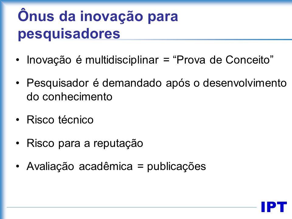 IPT Ônus da inovação para pesquisadores Inovação é multidisciplinar = Prova de Conceito Pesquisador é demandado após o desenvolvimento do conhecimento