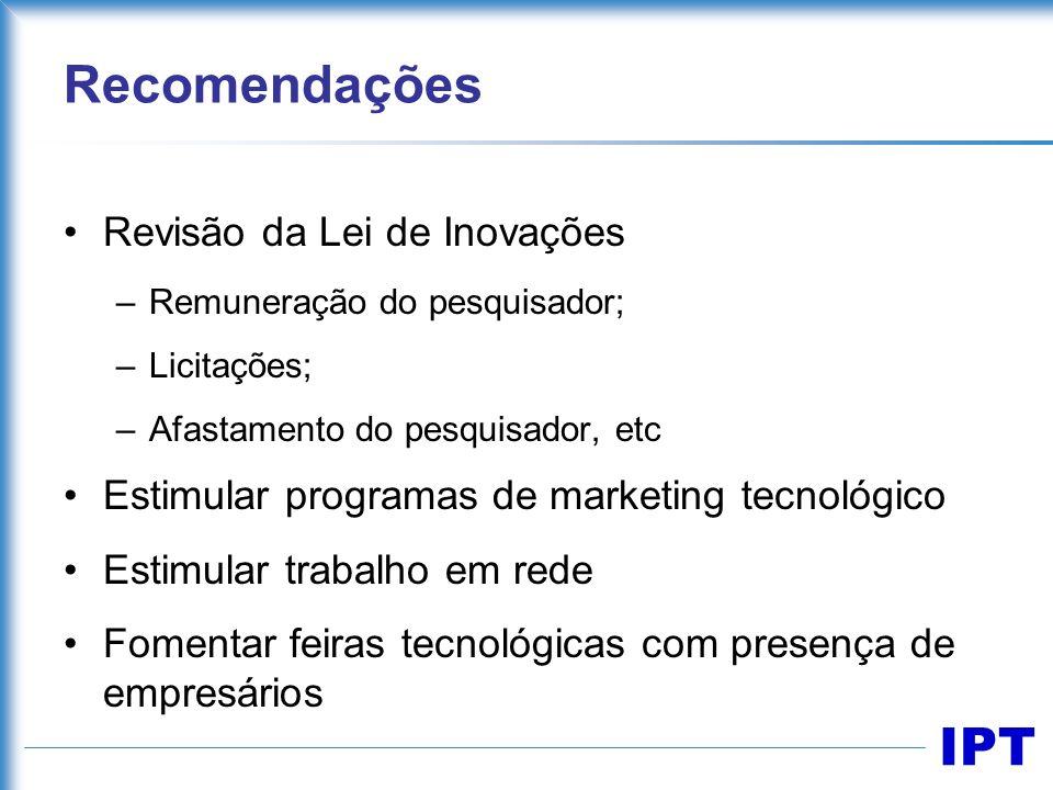 IPT Recomendações Revisão da Lei de Inovações –Remuneração do pesquisador; –Licitações; –Afastamento do pesquisador, etc Estimular programas de market
