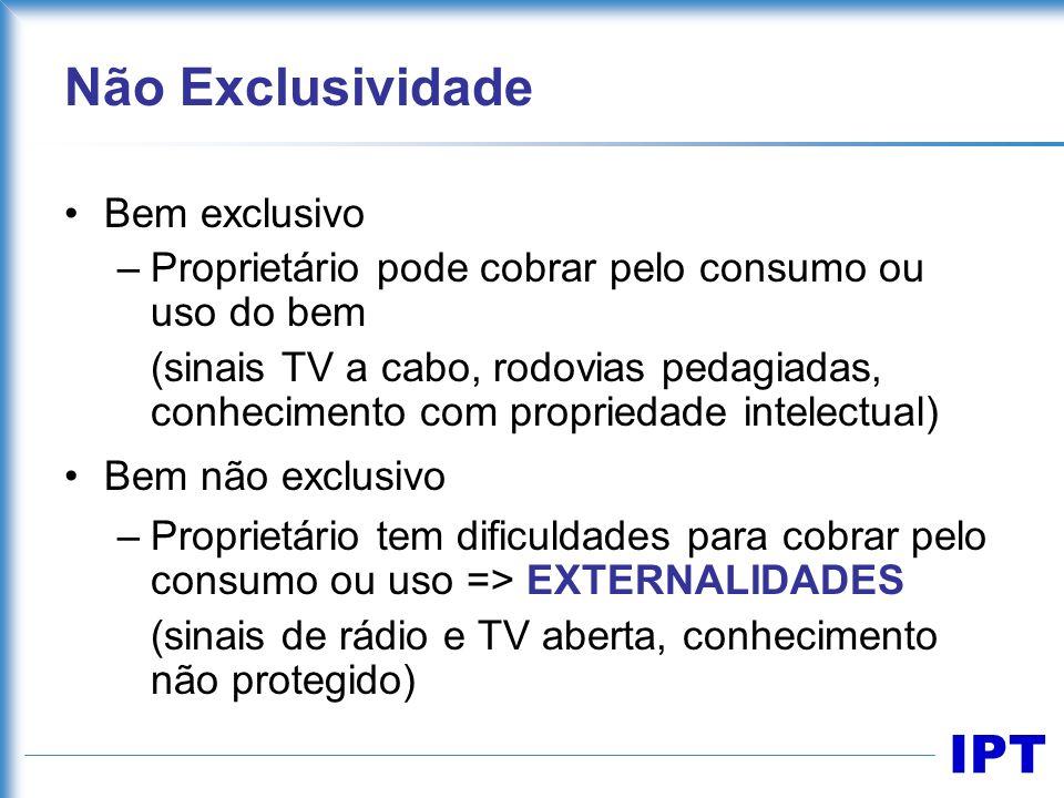 IPT Não Exclusividade Bem exclusivo –Proprietário pode cobrar pelo consumo ou uso do bem (sinais TV a cabo, rodovias pedagiadas, conhecimento com prop