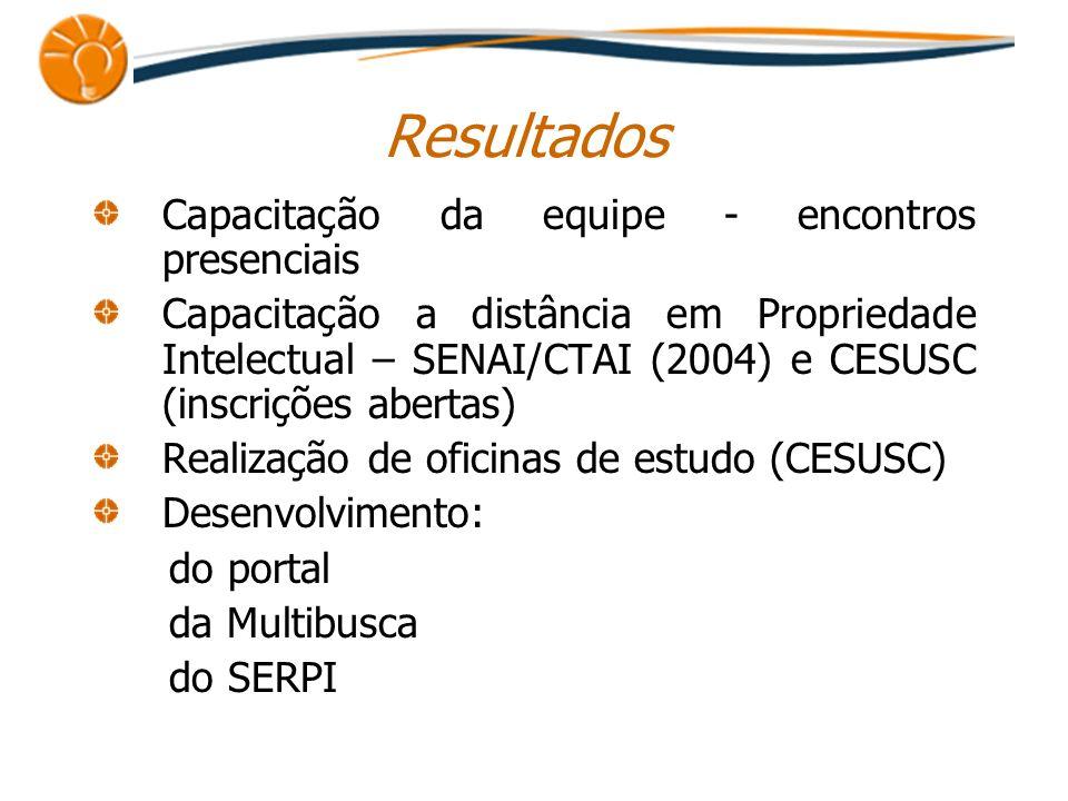 Resultados Capacitação da equipe - encontros presenciais Capacitação a distância em Propriedade Intelectual – SENAI/CTAI (2004) e CESUSC (inscrições a