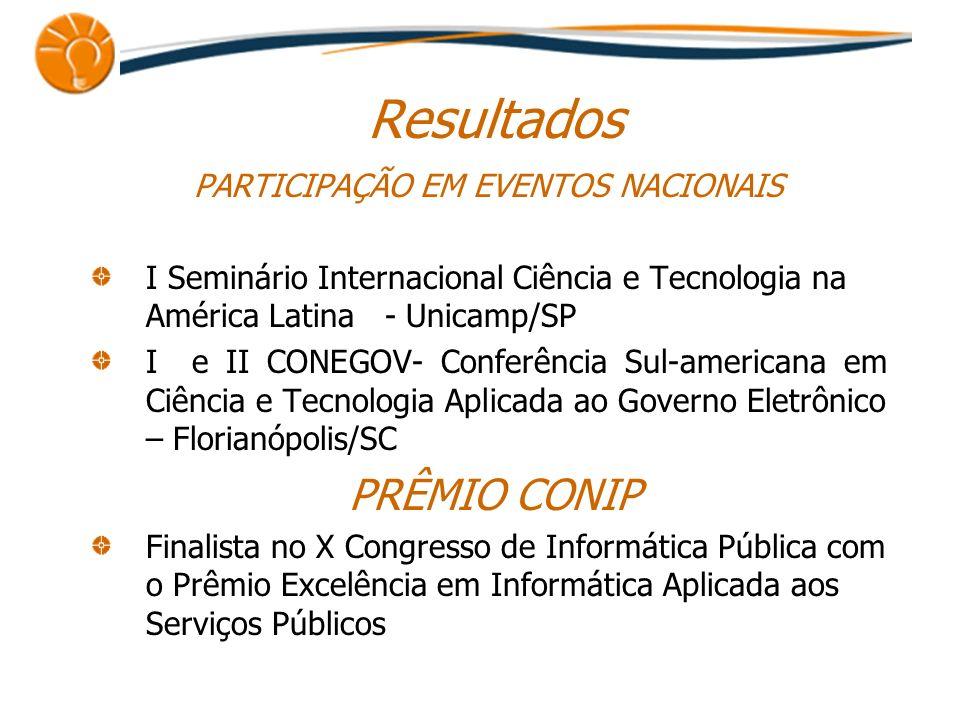 Resultados PARTICIPAÇÃO EM EVENTOS NACIONAIS I Seminário Internacional Ciência e Tecnologia na América Latina - Unicamp/SP I e II CONEGOV- Conferência