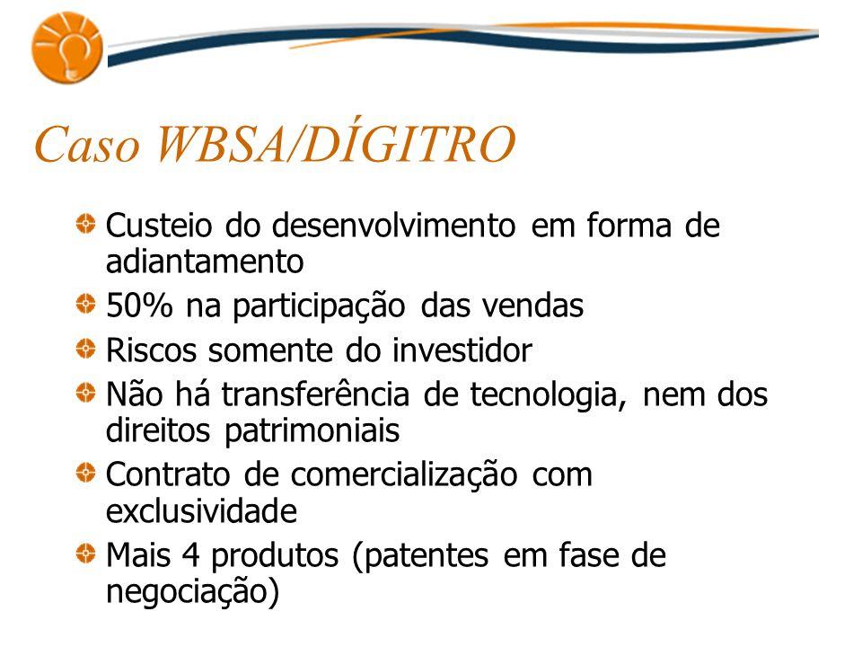 Caso WBSA/DÍGITRO Custeio do desenvolvimento em forma de adiantamento 50% na participação das vendas Riscos somente do investidor Não há transferência