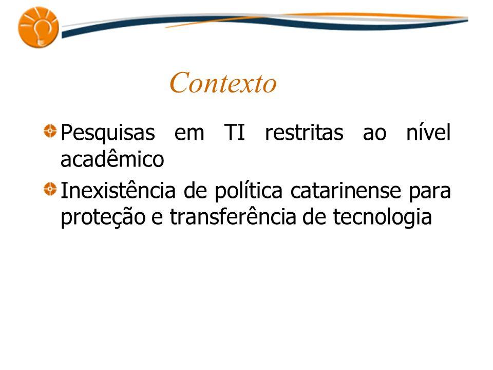 Contexto Pesquisas em TI restritas ao nível acadêmico Inexistência de política catarinense para proteção e transferência de tecnologia