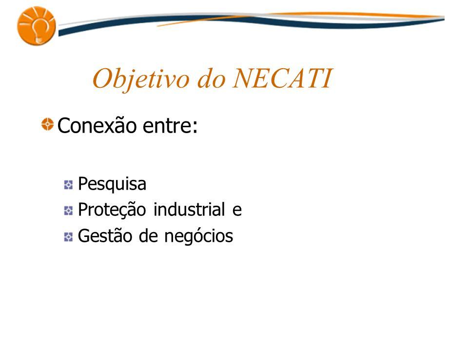 Objetivo do NECATI Conexão entre: Pesquisa Proteção industrial e Gestão de negócios