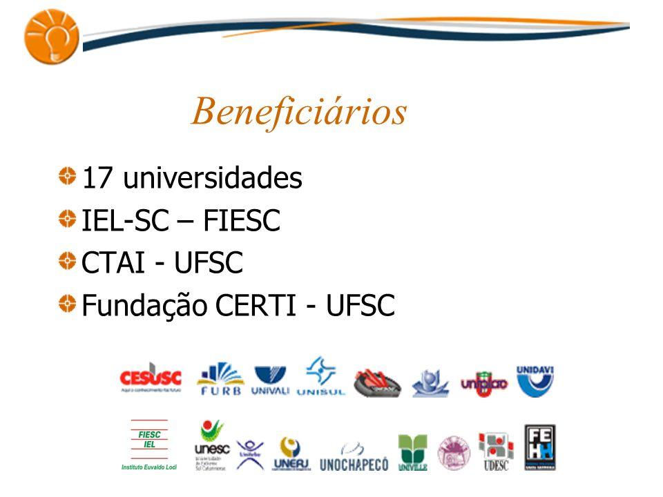 Beneficiários 17 universidades IEL-SC – FIESC CTAI - UFSC Fundação CERTI - UFSC