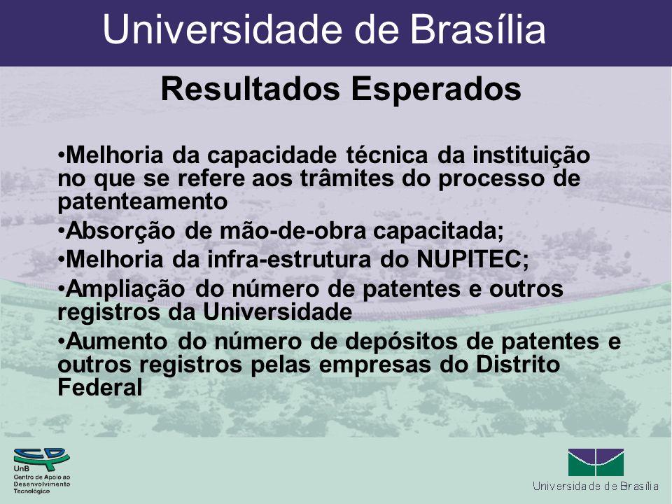 Universidade de Brasília Resultados Esperados Melhoria da capacidade técnica da instituição no que se refere aos trâmites do processo de patenteamento