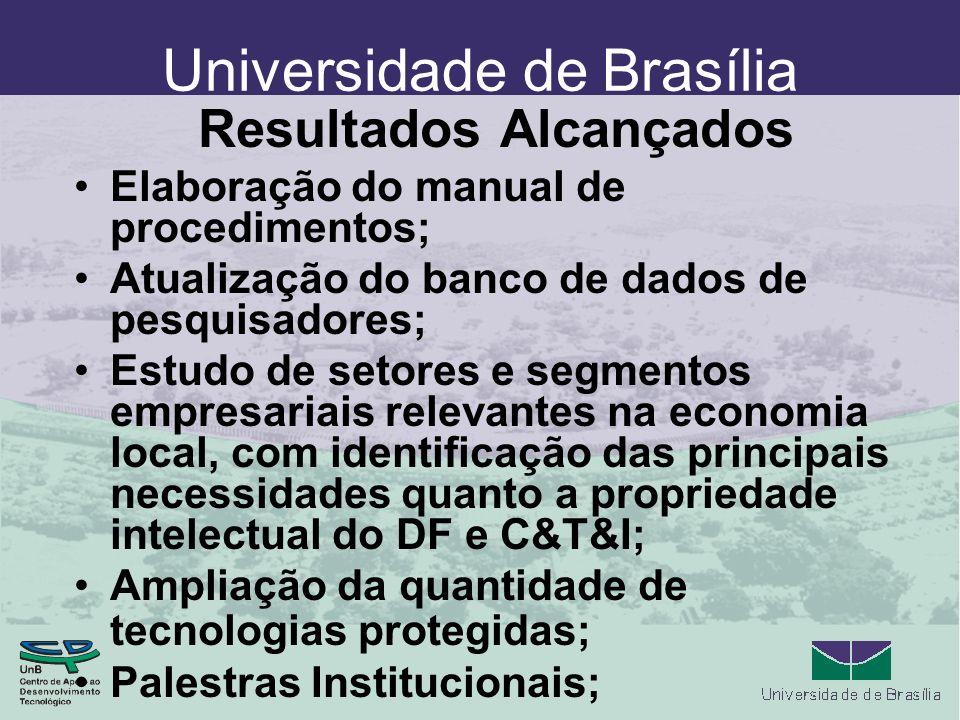 Universidade de Brasília Resultados Alcançados Elaboração do manual de procedimentos; Atualização do banco de dados de pesquisadores; Estudo de setore