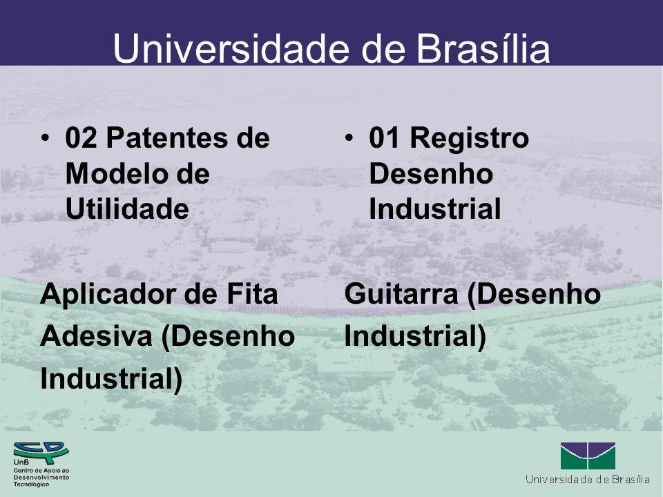 Universidade de Brasília 02 Patentes de Modelo de Utilidade Aplicador de Fita Adesiva (Desenho Industrial) 01 Registro Desenho Industrial Guitarra (Desenho Industrial)