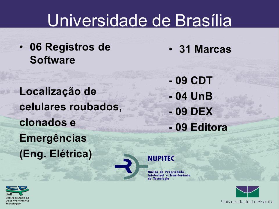Universidade de Brasília 06 Registros de Software Localização de celulares roubados, clonados e Emergências (Eng. Elétrica) 31 Marcas - 09 CDT - 04 Un