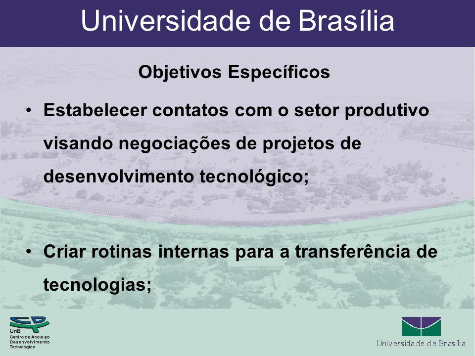 Universidade de Brasília Objetivos Específicos Estabelecer contatos com o setor produtivo visando negociações de projetos de desenvolvimento tecnológico; Criar rotinas internas para a transferência de tecnologias;