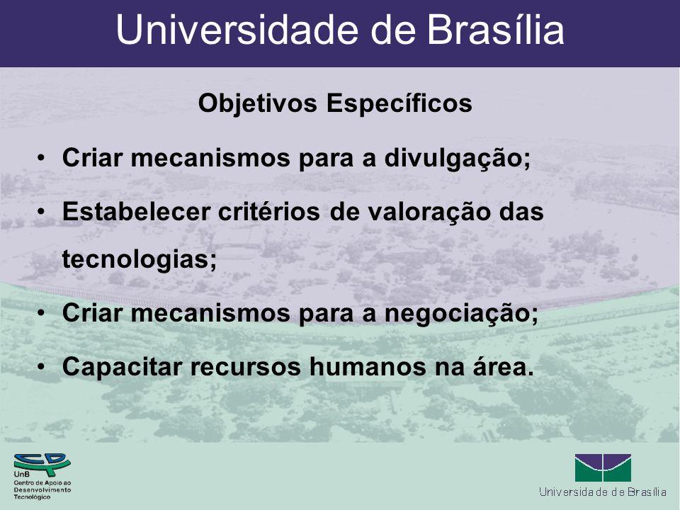 Universidade de Brasília Objetivos Específicos Criar mecanismos para a divulgação; Estabelecer critérios de valoração das tecnologias; Criar mecanismos para a negociação; Capacitar recursos humanos na área.