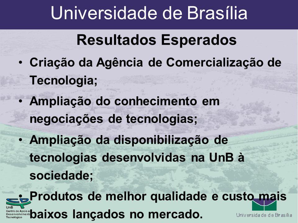 Universidade de Brasília Resultados Esperados Criação da Agência de Comercialização de Tecnologia; Ampliação do conhecimento em negociações de tecnologias; Ampliação da disponibilização de tecnologias desenvolvidas na UnB à sociedade; Produtos de melhor qualidade e custo mais baixos lançados no mercado.