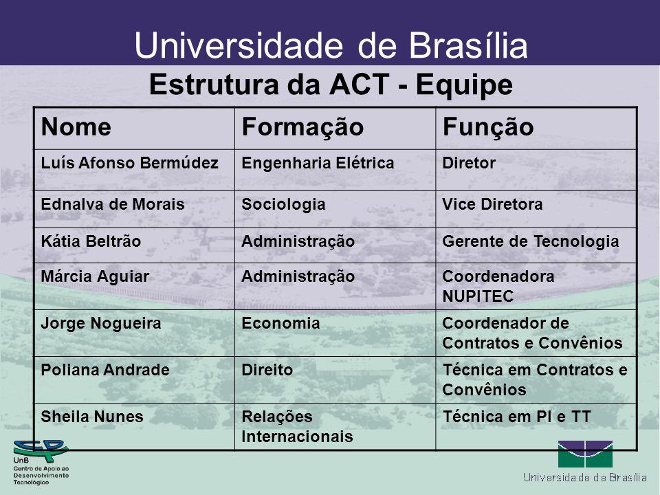 Universidade de Brasília Estrutura da ACT - Equipe NomeFormaçãoFunção Luís Afonso BermúdezEngenharia ElétricaDiretor Ednalva de MoraisSociologiaVice D