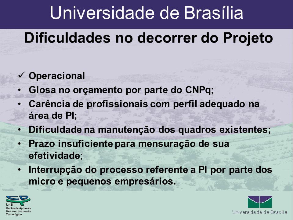 Universidade de Brasília Dificuldades no decorrer do Projeto Operacional Glosa no orçamento por parte do CNPq; Carência de profissionais com perfil ad