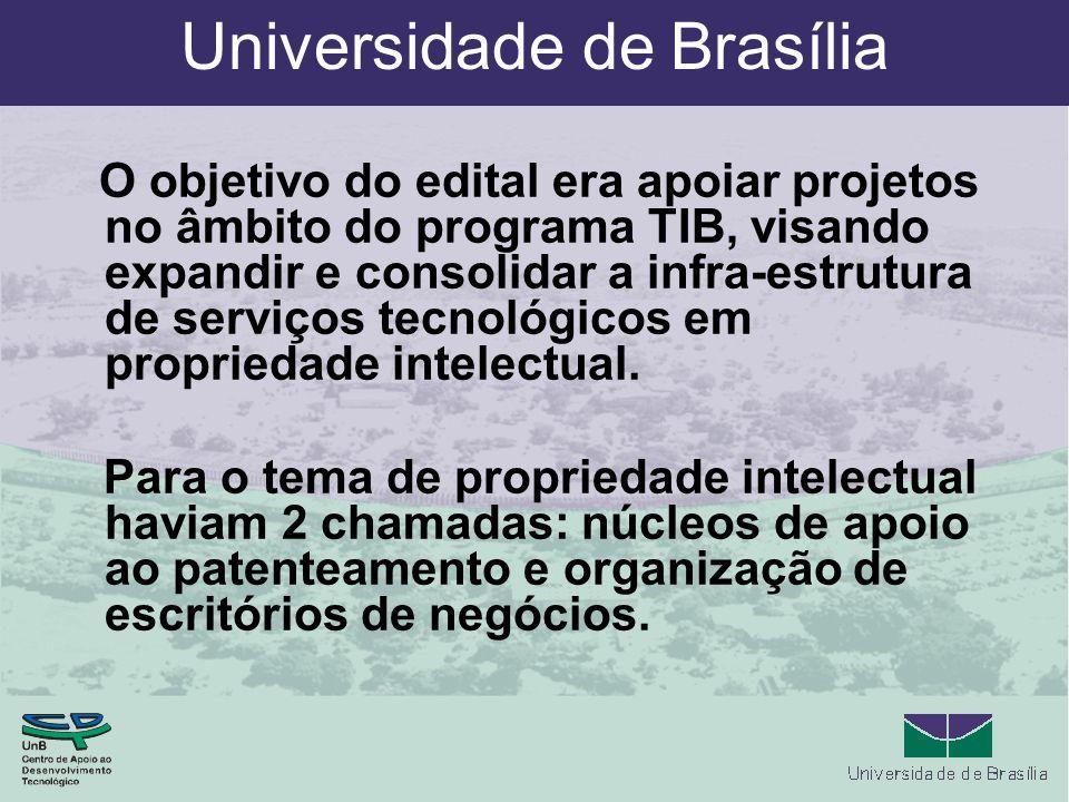 Universidade de Brasília O objetivo do edital era apoiar projetos no âmbito do programa TIB, visando expandir e consolidar a infra-estrutura de serviços tecnológicos em propriedade intelectual.