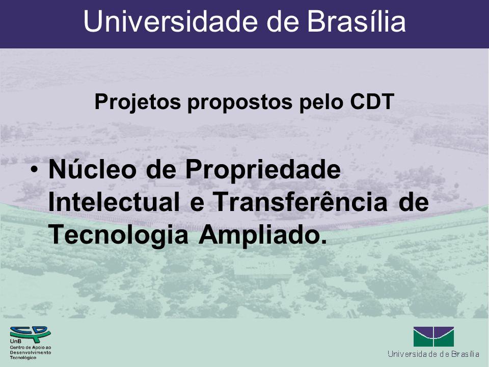 Universidade de Brasília Projetos propostos pelo CDT Núcleo de Propriedade Intelectual e Transferência de Tecnologia Ampliado.