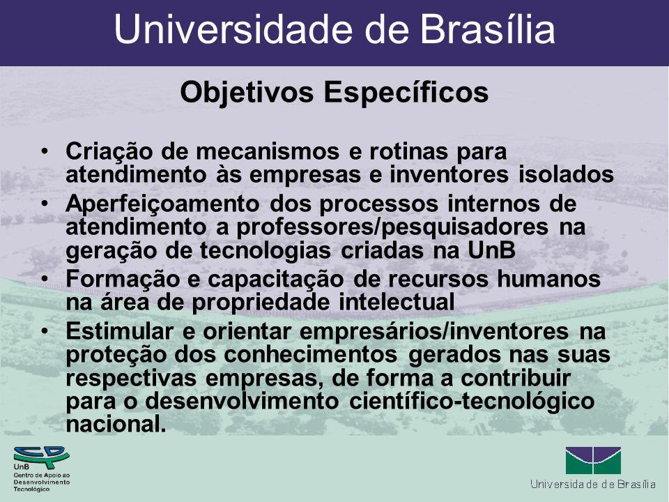Universidade de Brasília Objetivos Específicos Criação de mecanismos e rotinas para atendimento às empresas e inventores isolados Aperfeiçoamento dos