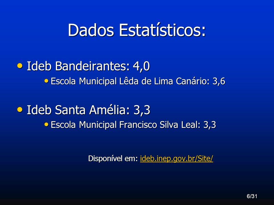 6/31 Dados Estatísticos: Ideb Bandeirantes: 4,0 Ideb Bandeirantes: 4,0 Escola Municipal Lêda de Lima Canário: 3,6 Escola Municipal Lêda de Lima Canári