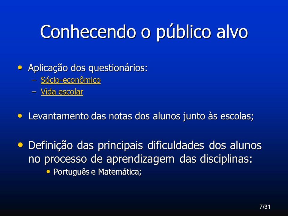 7/31 Conhecendo o público alvo Aplicação dos questionários: Aplicação dos questionários: –Sócio-econômico Sócio-econômico –Vida escolar Vida escolarVi