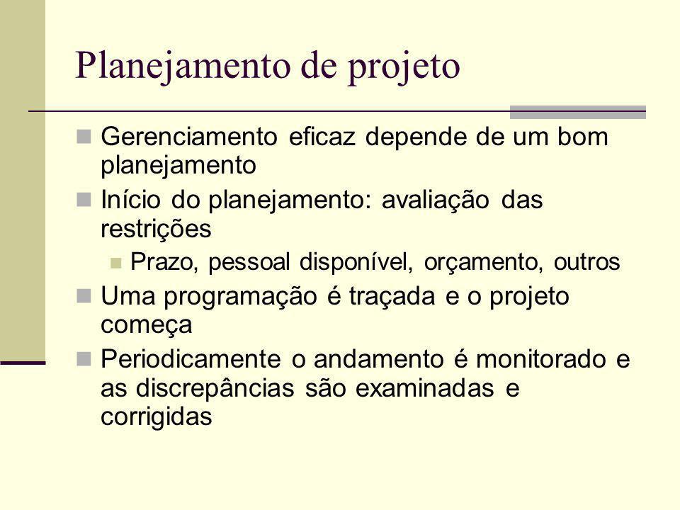 Planejamento de projeto Gerenciamento eficaz depende de um bom planejamento Início do planejamento: avaliação das restrições Prazo, pessoal disponível