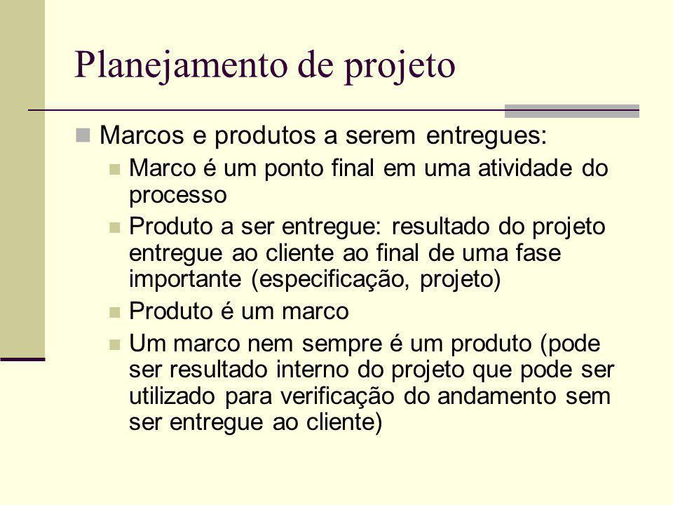 Planejamento de projeto Marcos e produtos a serem entregues: Marco é um ponto final em uma atividade do processo Produto a ser entregue: resultado do