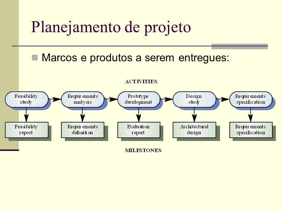Planejamento de projeto Marcos e produtos a serem entregues: