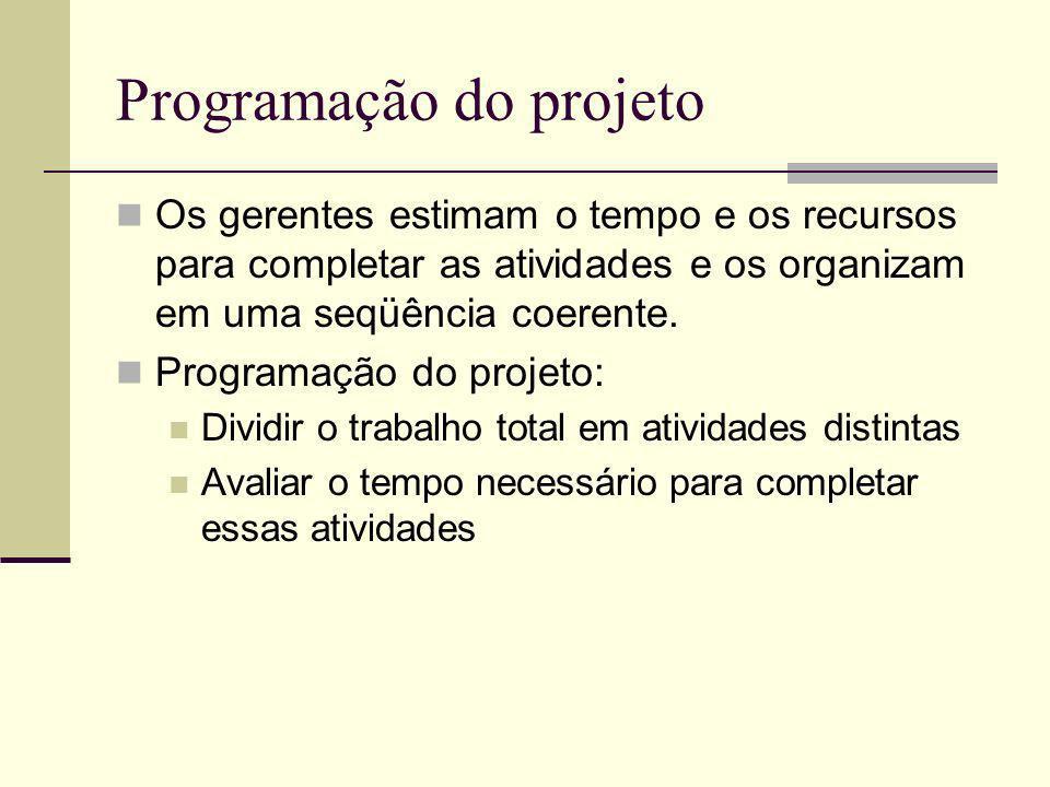 Programação do projeto Os gerentes estimam o tempo e os recursos para completar as atividades e os organizam em uma seqüência coerente. Programação do
