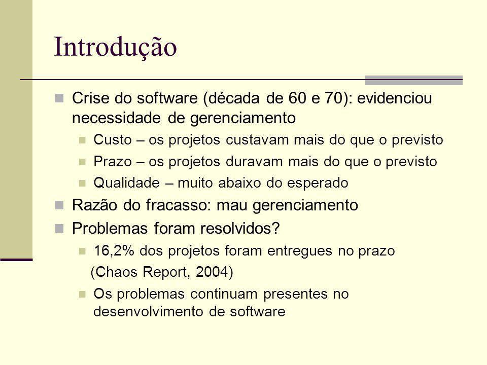Introdução Crise do software (década de 60 e 70): evidenciou necessidade de gerenciamento Custo – os projetos custavam mais do que o previsto Prazo –