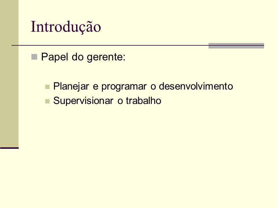 Introdução Papel do gerente: Planejar e programar o desenvolvimento Supervisionar o trabalho