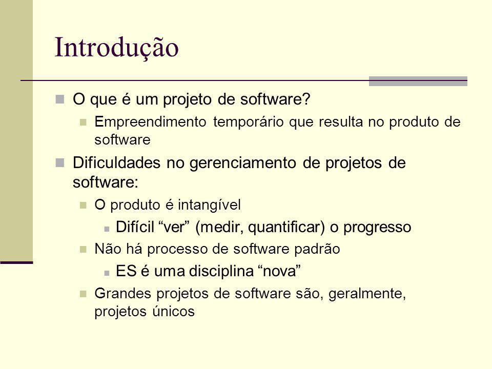 Introdução O que é um projeto de software? Empreendimento temporário que resulta no produto de software Dificuldades no gerenciamento de projetos de s
