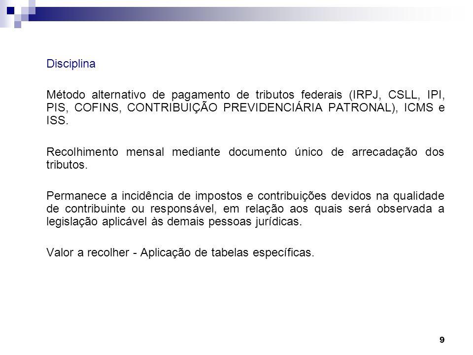9 Disciplina Método alternativo de pagamento de tributos federais (IRPJ, CSLL, IPI, PIS, COFINS, CONTRIBUIÇÃO PREVIDENCIÁRIA PATRONAL), ICMS e ISS. Re