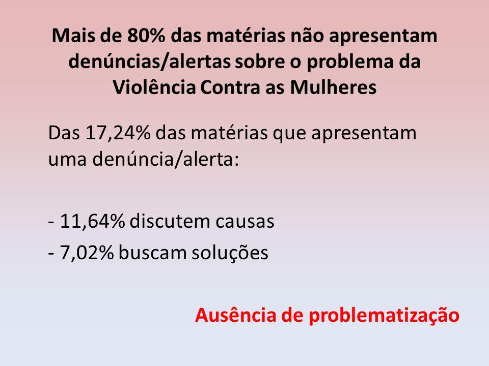Mais de 80% das matérias não apresentam denúncias/alertas sobre o problema da Violência Contra as Mulheres Das 17,24% das matérias que apresentam uma