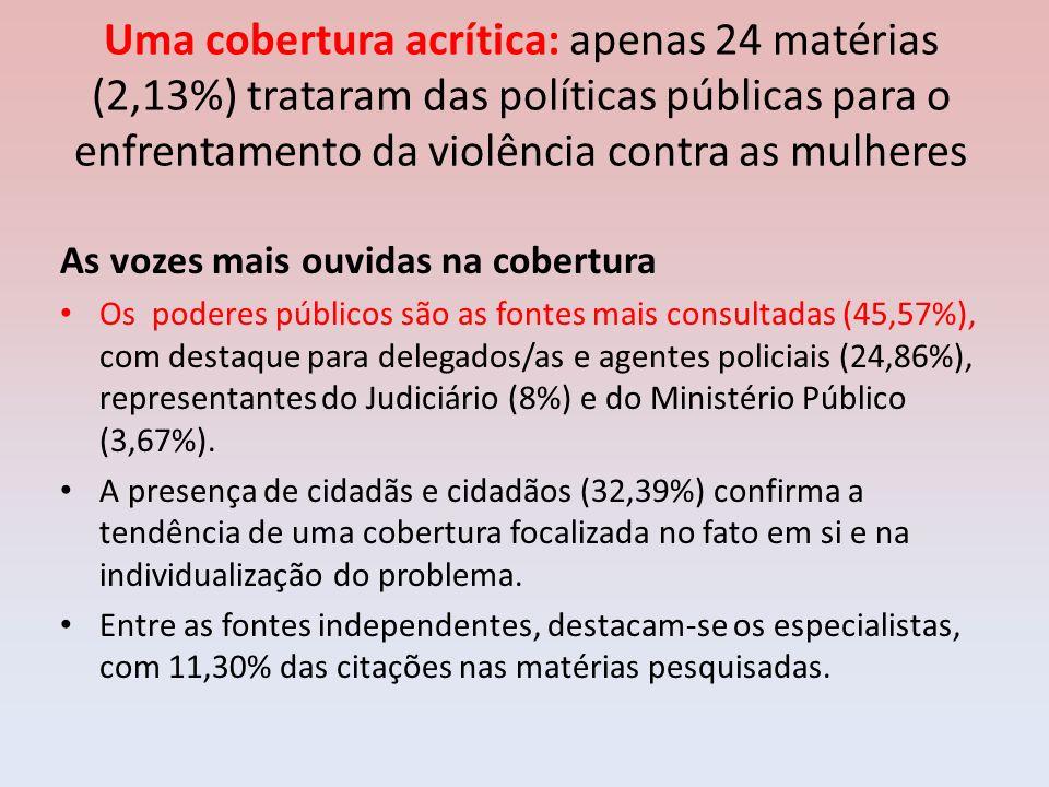 Uma cobertura acrítica: apenas 24 matérias (2,13%) trataram das políticas públicas para o enfrentamento da violência contra as mulheres As vozes mais