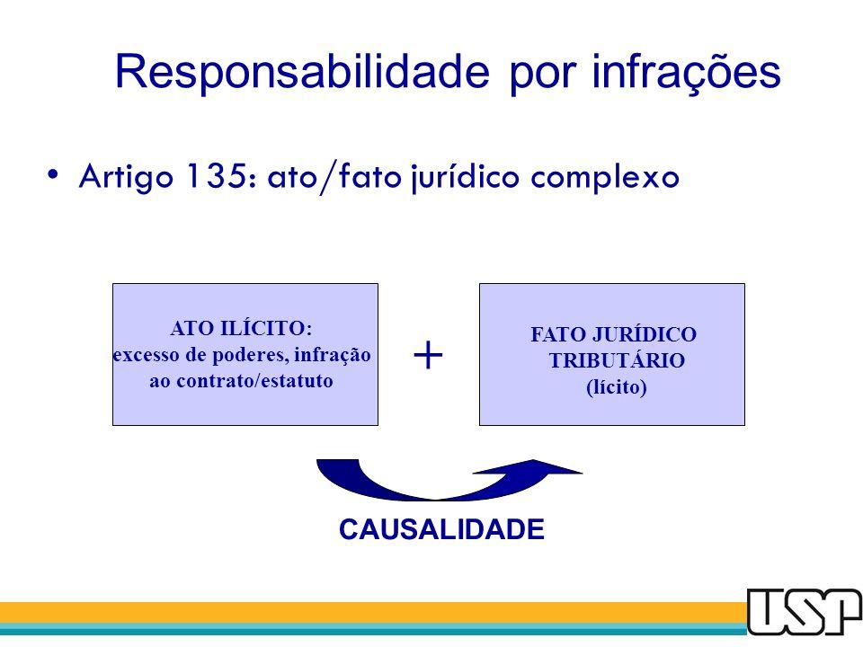 Responsabilidade por infrações Artigo 135: ato/fato jurídico complexo ATO ILÍCITO: excesso de poderes, infração ao contrato/estatuto + FATO JURÍDICO T